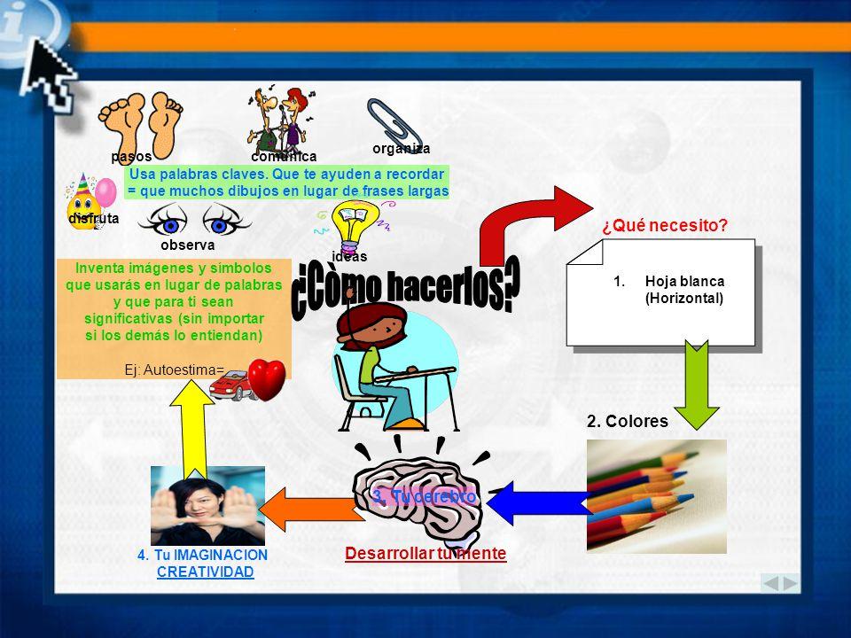 ¿Cómo es posible ? Estimulen los sentidos Utilicen todas las inteligencias Utilicen ambos hemisferios cerebrales Sean vivenciales y divertidas. ¿Cómo