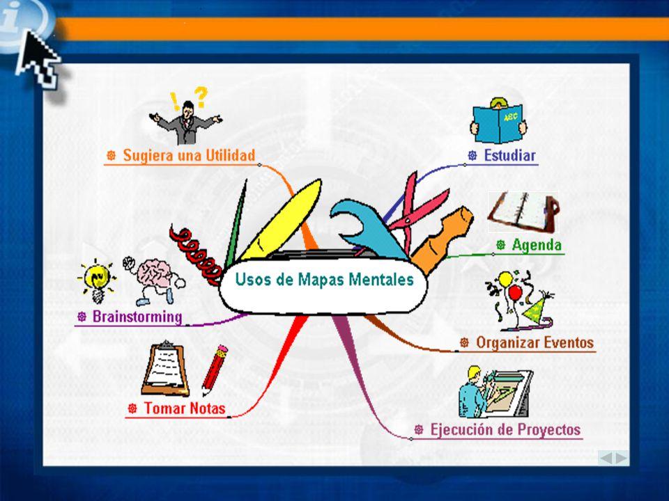 ¿Qué necesito? 1.Hoja blanca (Horizontal) 2. Colores 4. Tu IMAGINACION CREATIVIDAD Usa palabras claves. Que te ayuden a recordar = que muchos dibujos