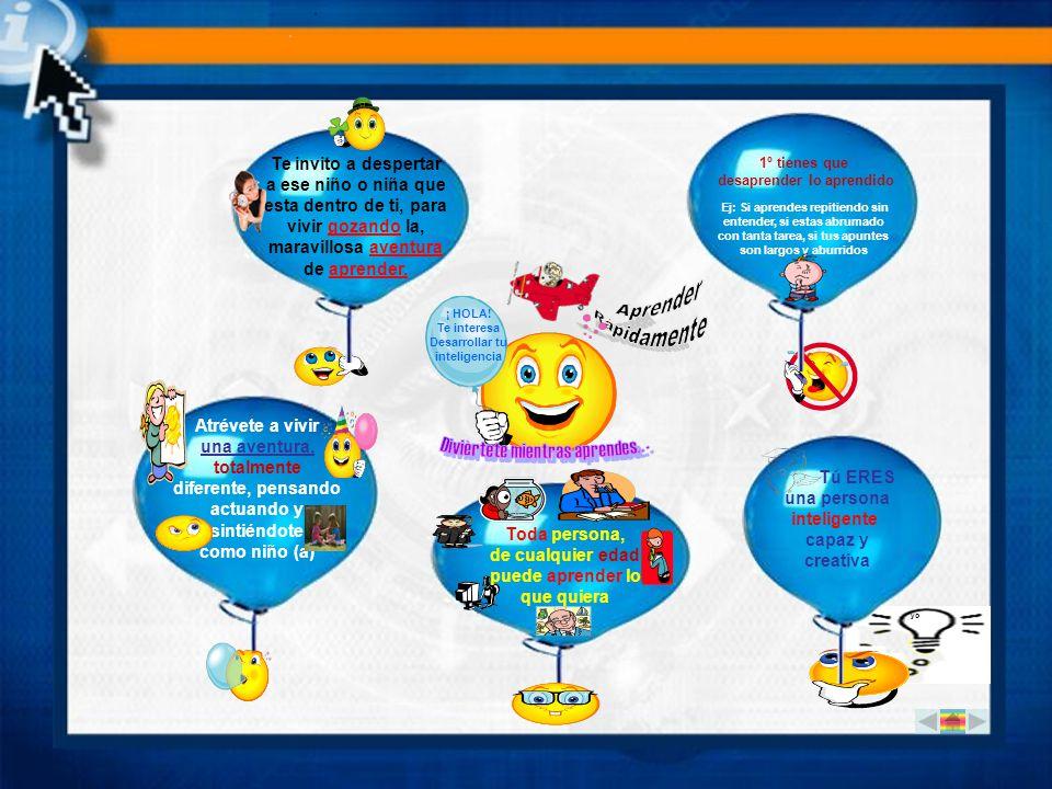 INTRODUCCION 4 Aprendizaje Acelerado 2. ¿Sabes qué es la PNL? 3. ¿Sabes qué es un Mapa Mental? 5 Conclusiones MENU 1. ¿Conoces cómo funciona tu cerebr