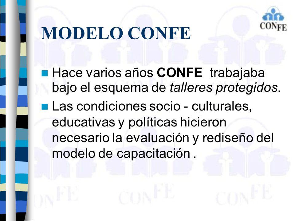 MODELO CONFE Actualmente CONFE maneja una capacitación que impulsa la integración laboral de personas con DI desarrollando habilidades para el trabajo.