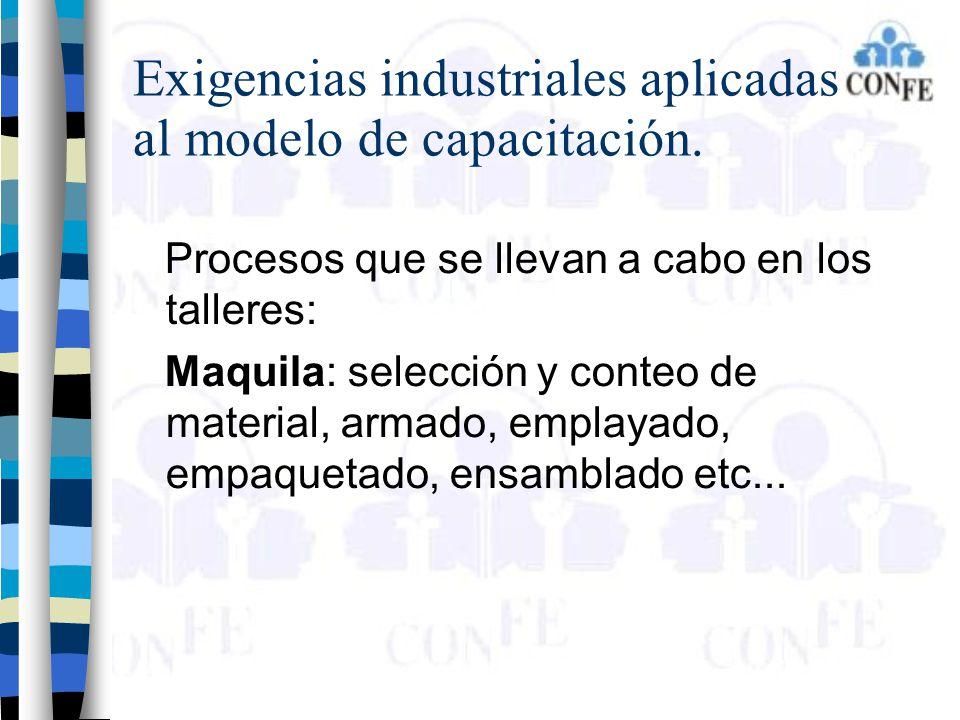 Exigencias industriales aplicadas al modelo de capacitación. Procesos que se llevan a cabo en los talleres: Maquila: selección y conteo de material, a