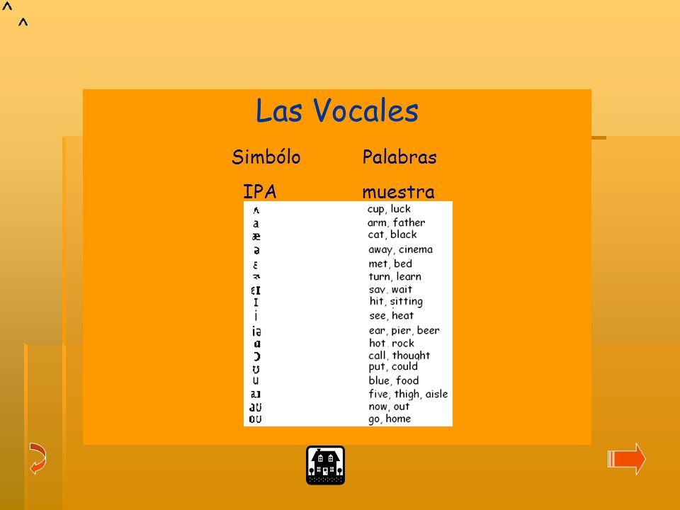 e Las Vocales Simbólo Palabras IPA muestra