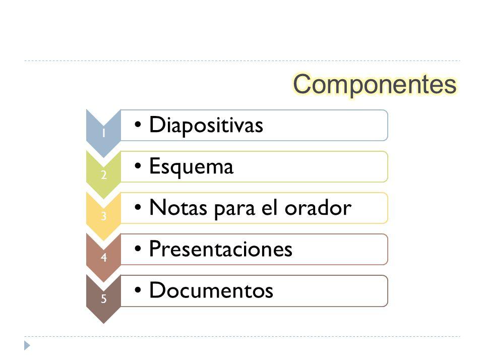 Las diapositivas constituyen las hojas de una presentación pueden tener títulos, texto, gráficos, objetos, formas imágenes prediseñadas y elementos visuales y gráficos creados con otras aplicaciones.
