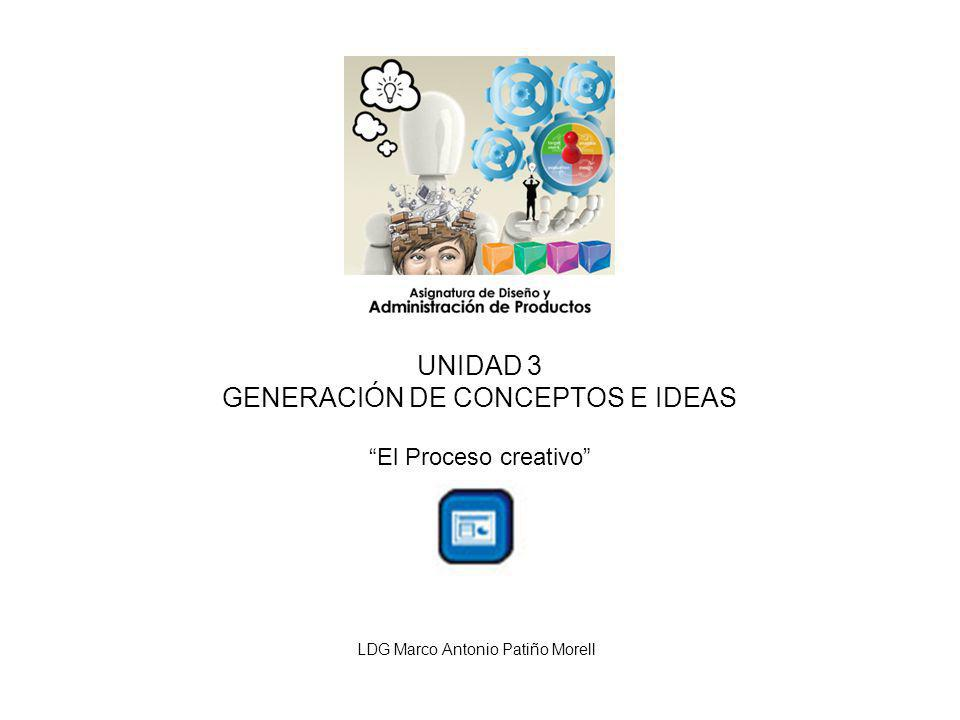 UNIDAD 3 GENERACIÓN DE CONCEPTOS E IDEAS El Proceso creativo LDG Marco Antonio Patiño Morell