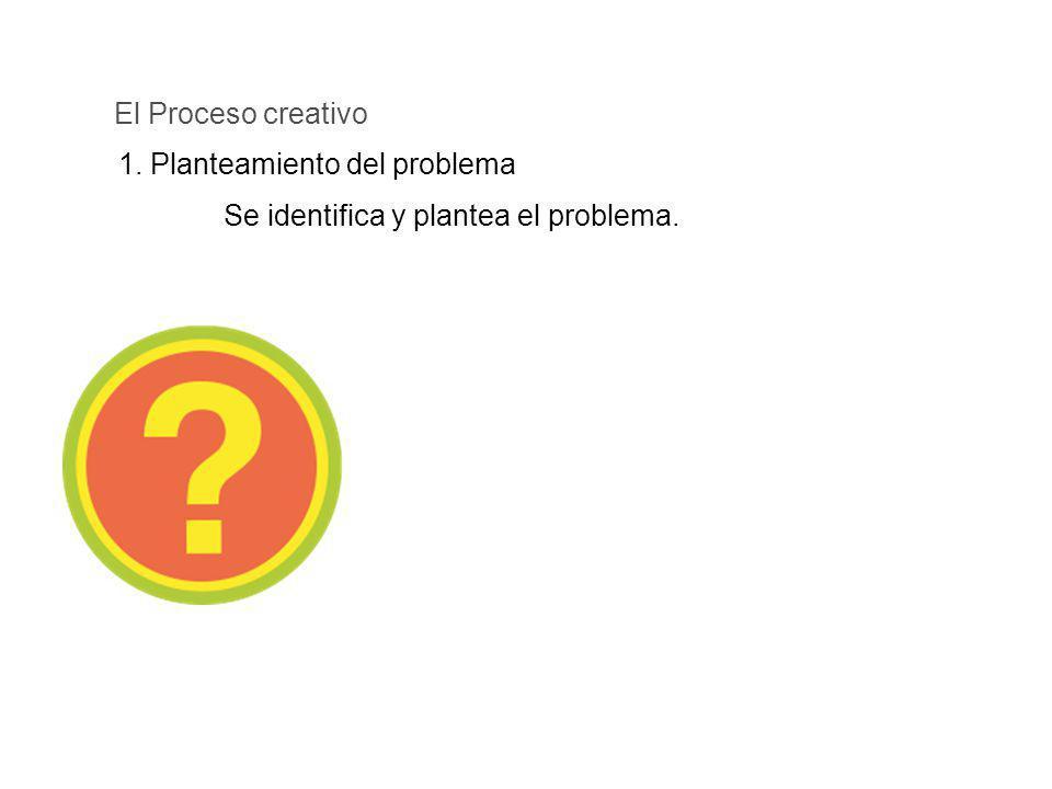1. Planteamiento del problema El Proceso creativo Se identifica y plantea el problema.