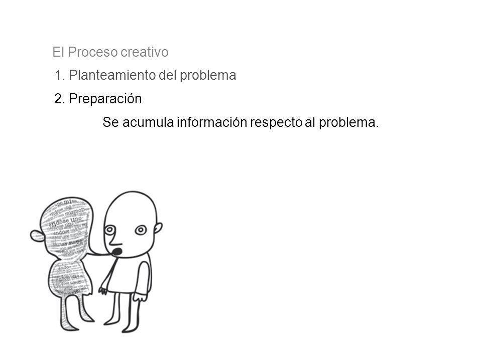 1. Planteamiento del problema El Proceso creativo 2. Preparación Se acumula información respecto al problema.