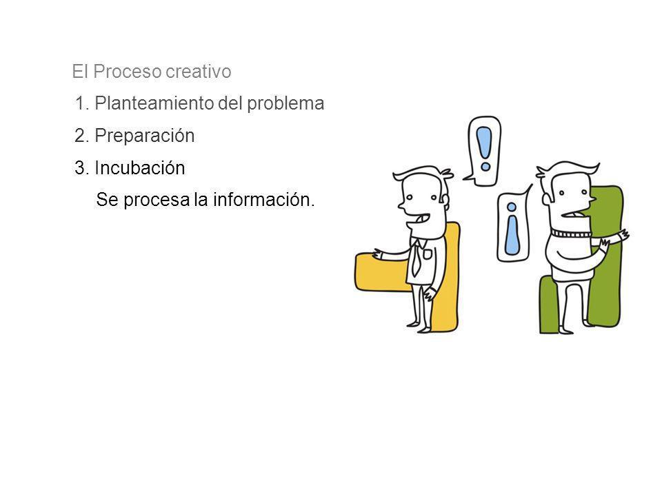 1. Planteamiento del problema El Proceso creativo 2. Preparación 3. Incubación Se procesa la información.