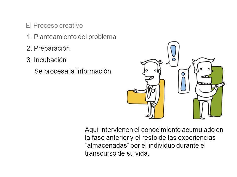 1. Planteamiento del problema El Proceso creativo 2. Preparación Aquí intervienen el conocimiento acumulado en la fase anterior y el resto de las expe