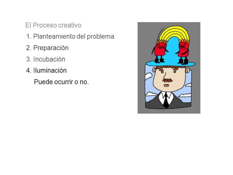 1. Planteamiento del problema El Proceso creativo 2. Preparación 3. Incubación 4. Iluminación Puede ocurrir o no.