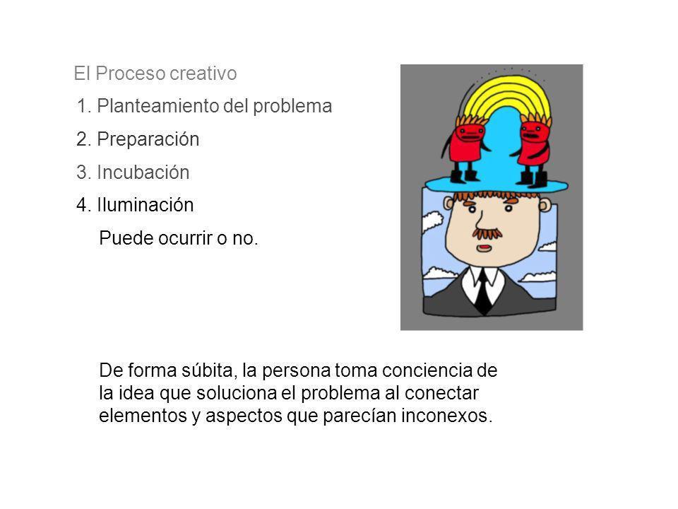 1. Planteamiento del problema El Proceso creativo 2. Preparación 3. Incubación 4. Iluminación Puede ocurrir o no. De forma súbita, la persona toma con