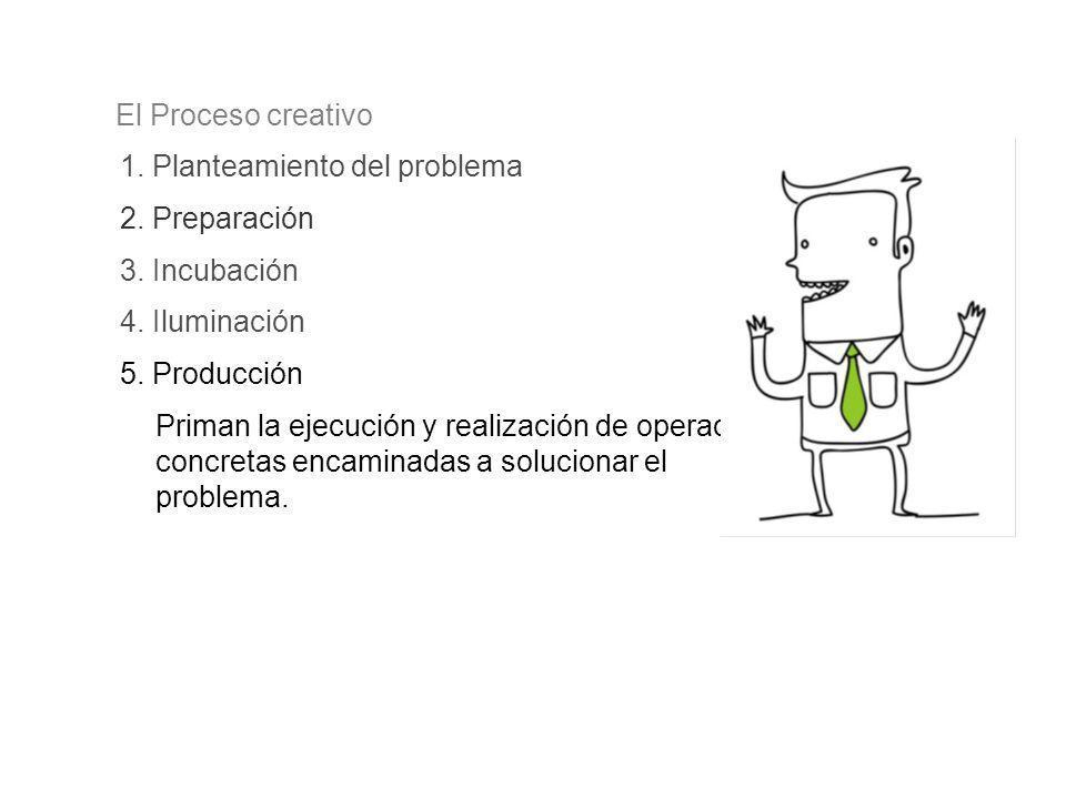 1. Planteamiento del problema El Proceso creativo 2. Preparación 3. Incubación 4. Iluminación Priman la ejecución y realización de operaciones concret