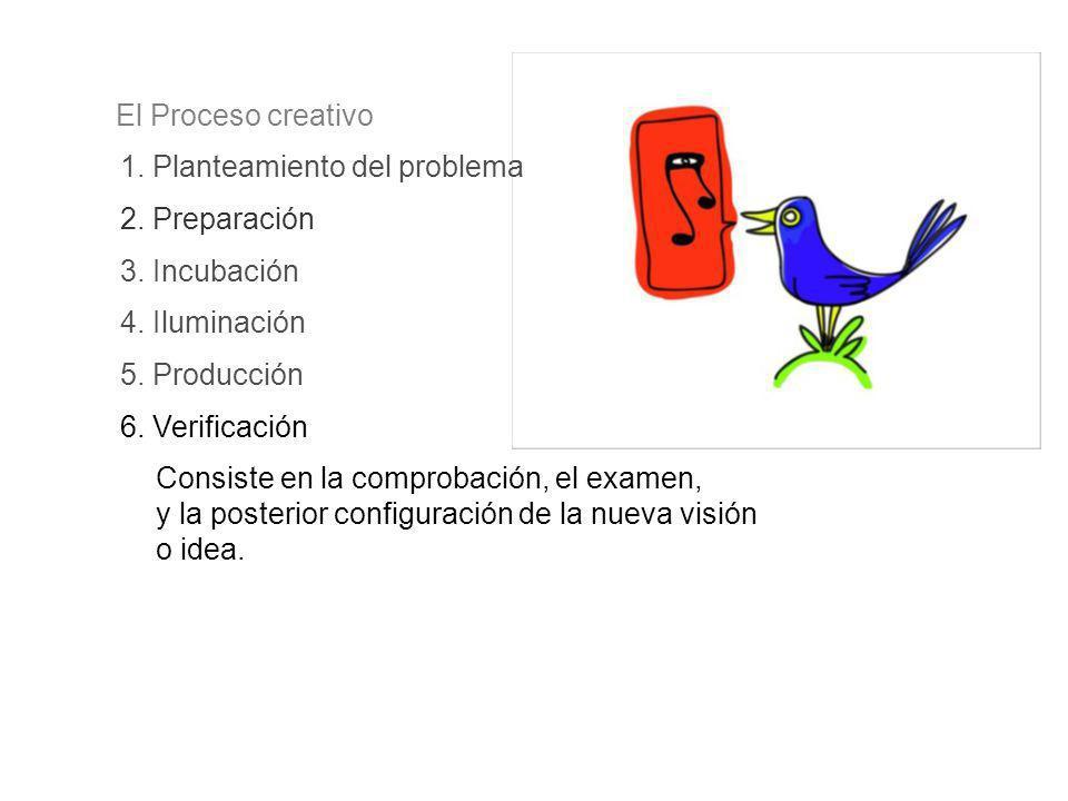 1. Planteamiento del problema El Proceso creativo 2. Preparación 3. Incubación 4. Iluminación Consiste en la comprobación, el examen, y la posterior c