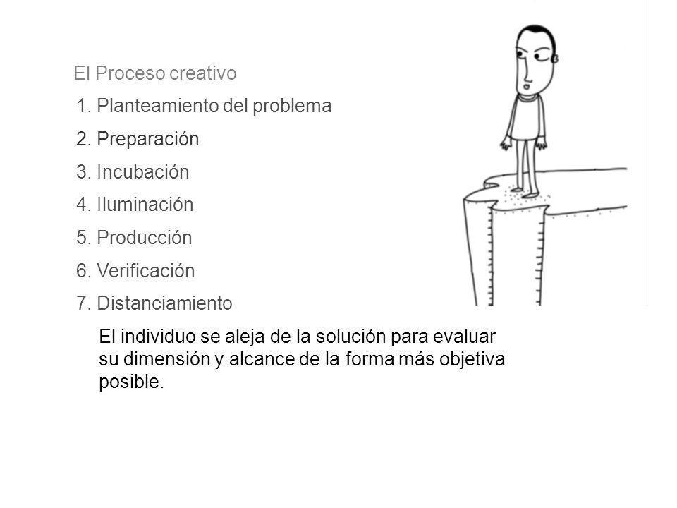 1. Planteamiento del problema El Proceso creativo 2. Preparación 3. Incubación 4. Iluminación El individuo se aleja de la solución para evaluar su dim