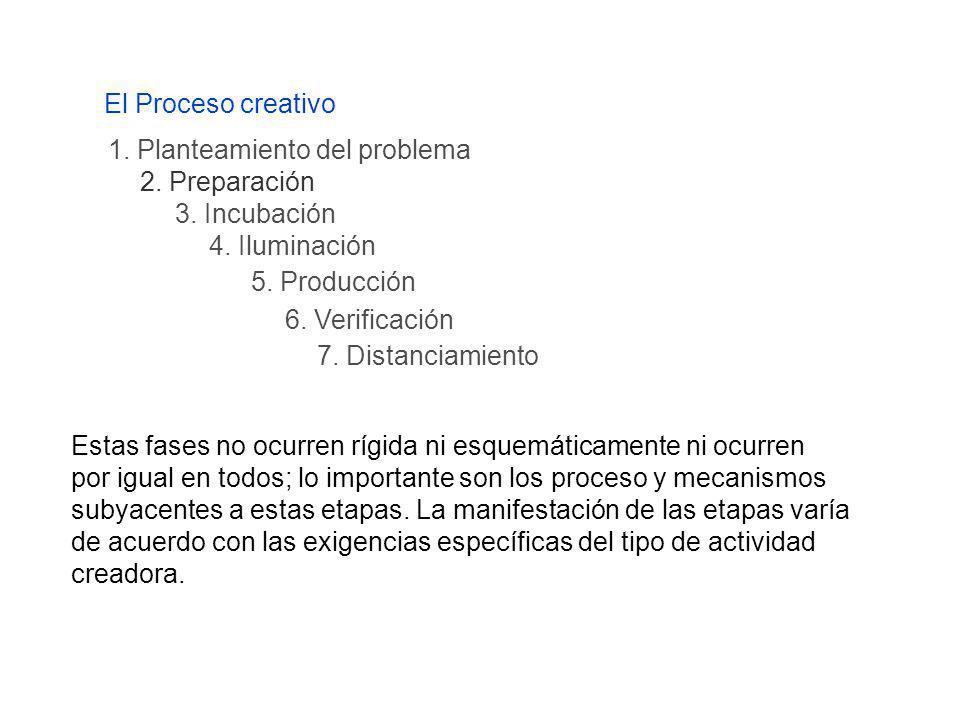1. Planteamiento del problema El Proceso creativo 2. Preparación 3. Incubación 4. Iluminación Estas fases no ocurren rígida ni esquemáticamente ni ocu