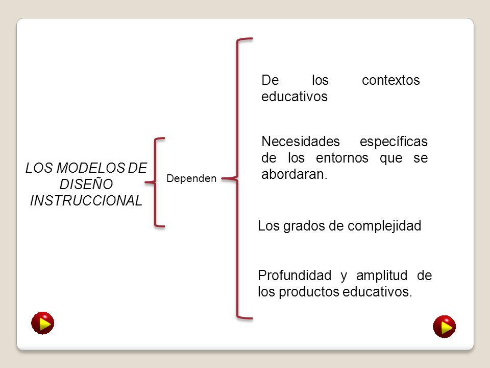 Tiene elementos generales comunes como el establecimiento de metas y objetivos instruccionales a partir de un análisis previo para posteriormente establecer el diseño pertinente, y llevar a cabo su desarrollo e implementación.