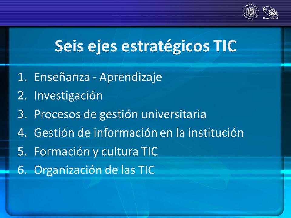 Seis ejes estratégicos TIC 1.Enseñanza - Aprendizaje 2.Investigación 3.Procesos de gestión universitaria 4.Gestión de información en la institución 5.
