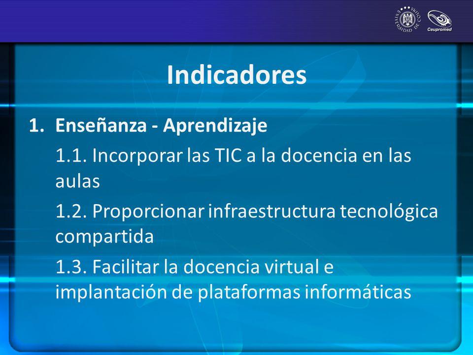 Indicadores 1.Enseñanza - Aprendizaje 1.1. Incorporar las TIC a la docencia en las aulas 1.2. Proporcionar infraestructura tecnológica compartida 1.3.