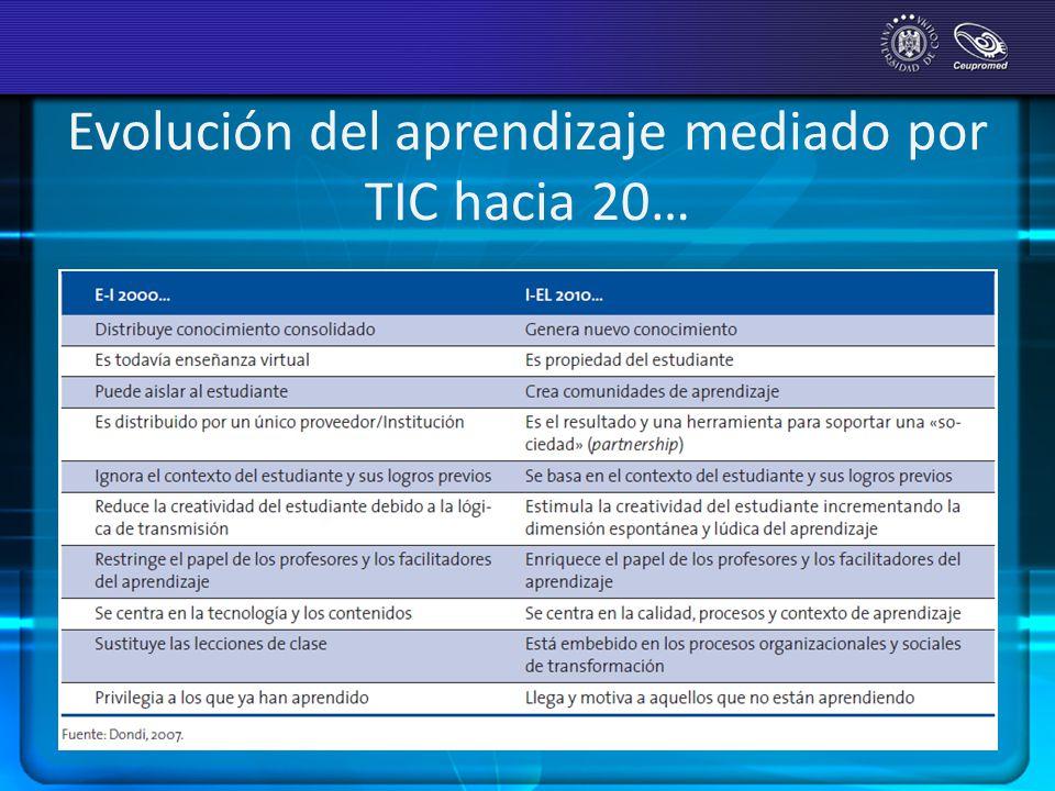 Evolución del aprendizaje mediado por TIC hacia 20…