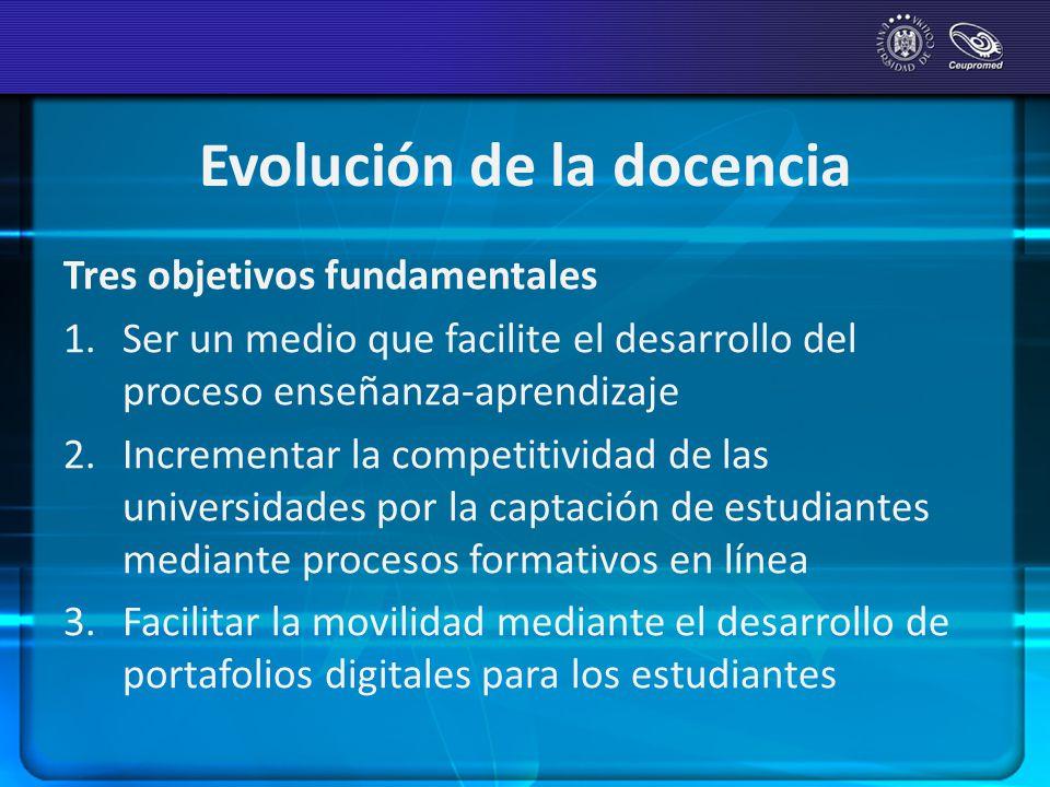 Evolución de la docencia Tres objetivos fundamentales 1.Ser un medio que facilite el desarrollo del proceso enseñanza-aprendizaje 2.Incrementar la com