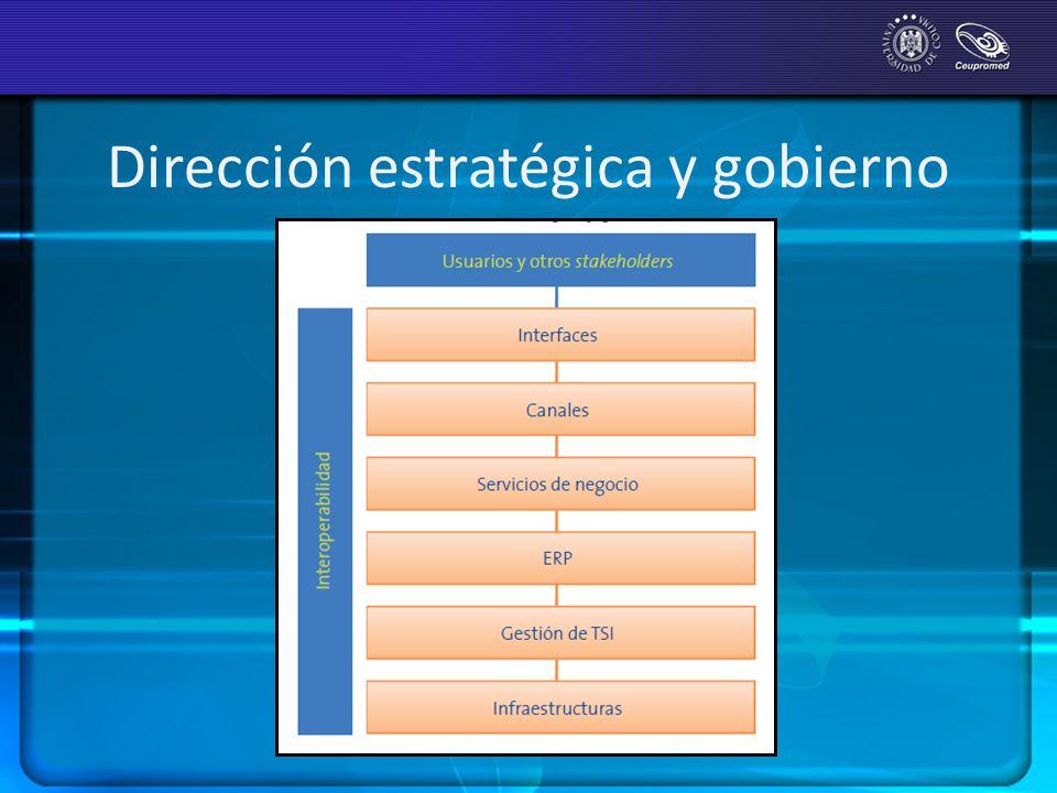Dirección estratégica y gobierno