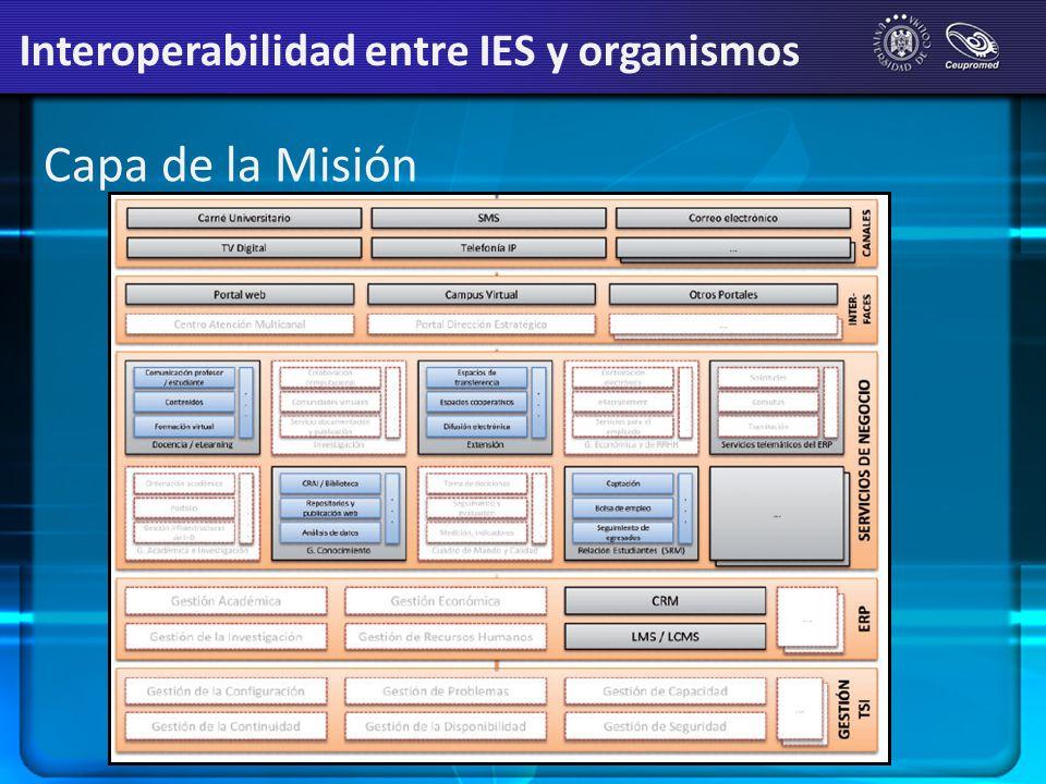 Capa de la Misión Interoperabilidad entre IES y organismos
