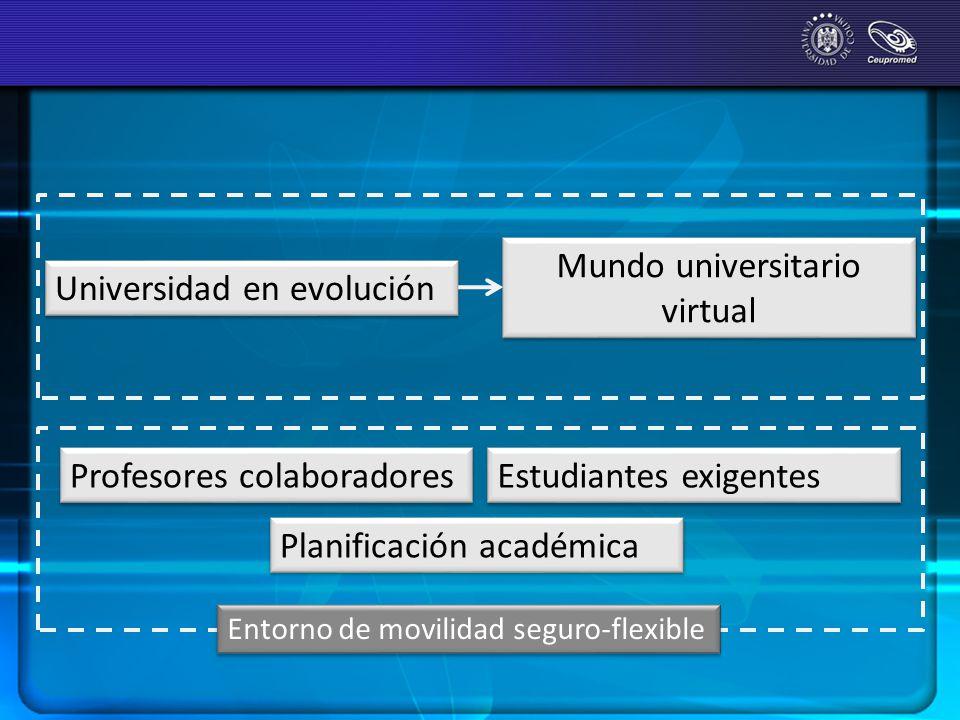 Universidad en evolución Mundo universitario virtual Profesores colaboradores Estudiantes exigentes Planificación académica Entorno de movilidad segur