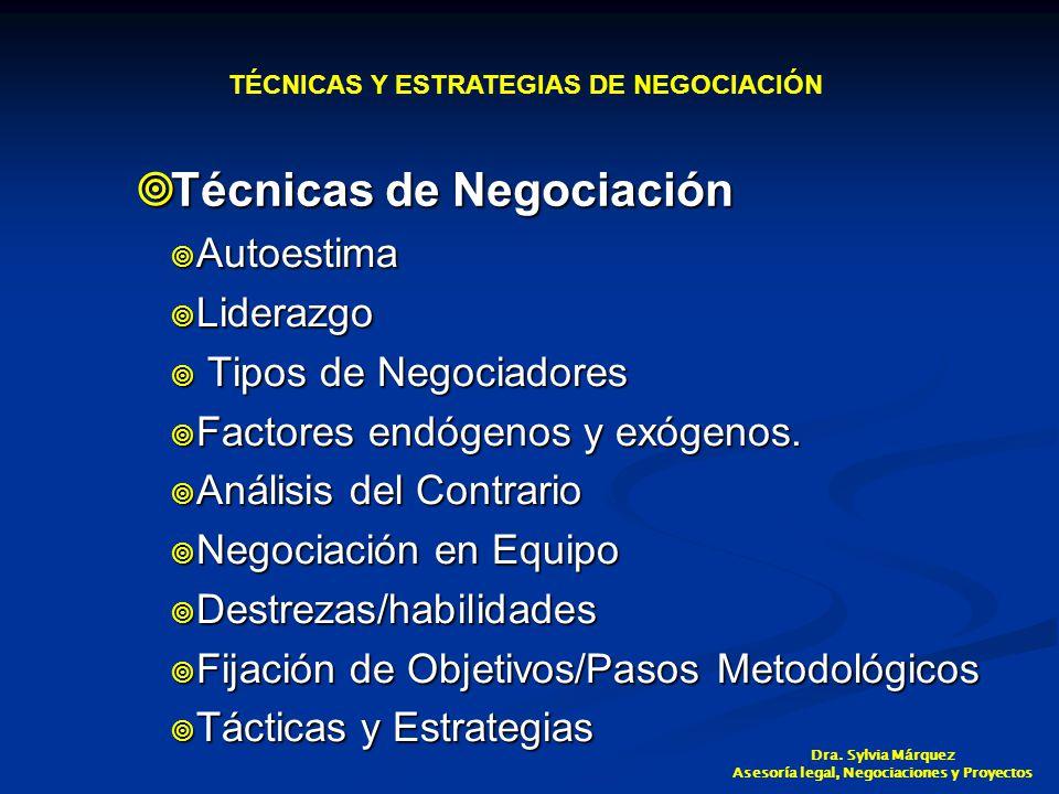 Autoestima Autoestima Liderazgo Liderazgo Tipos de Negociadores Tipos de Negociadores Factores endógenos y exógenos.
