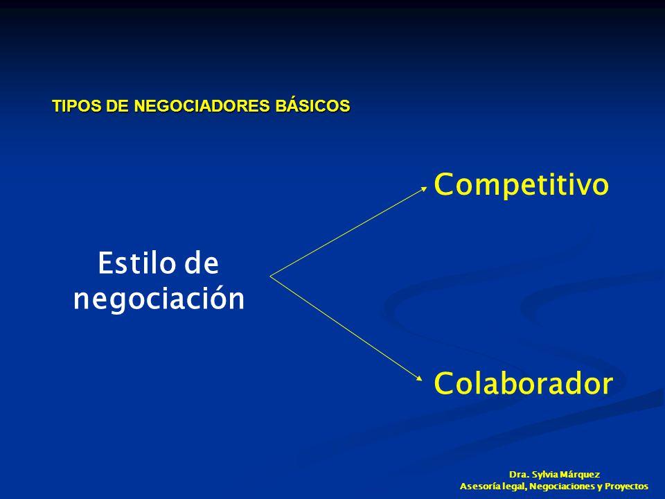Estilo de negociación Competitivo Colaborador Dra.