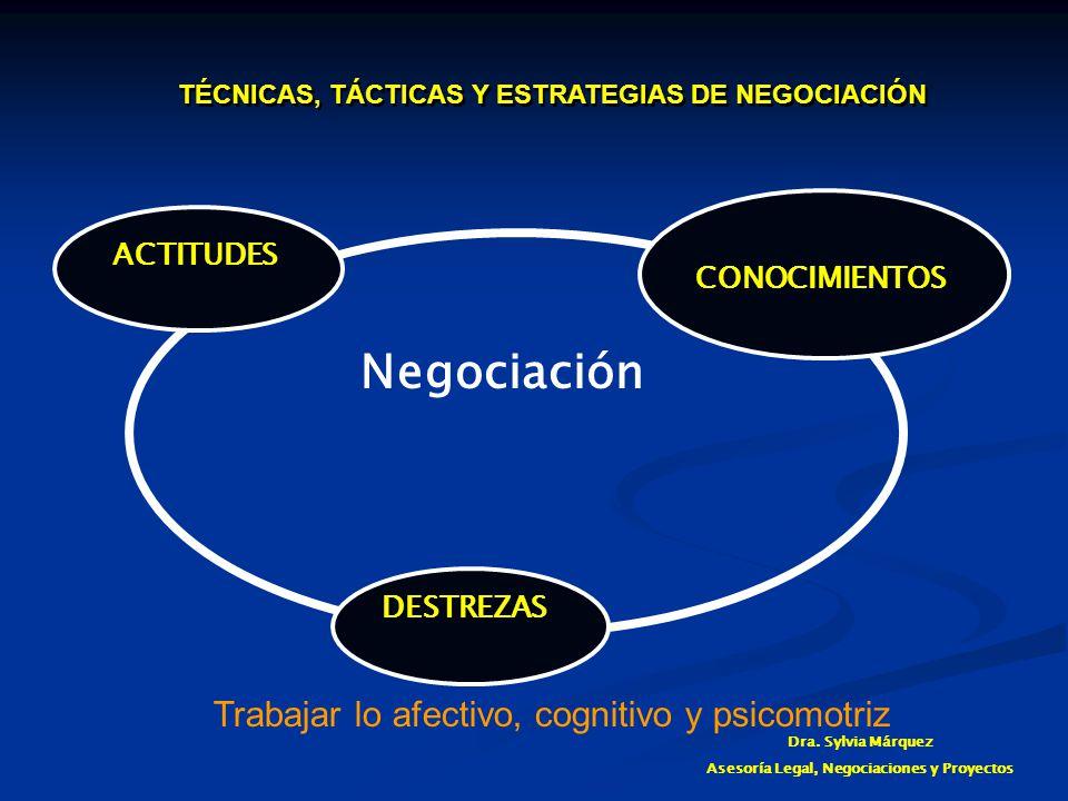 CONOCIMIENTOS DESTREZAS ACTITUDES Negociación TÉCNICAS, TÁCTICAS Y ESTRATEGIAS DE NEGOCIACIÓN Dra.