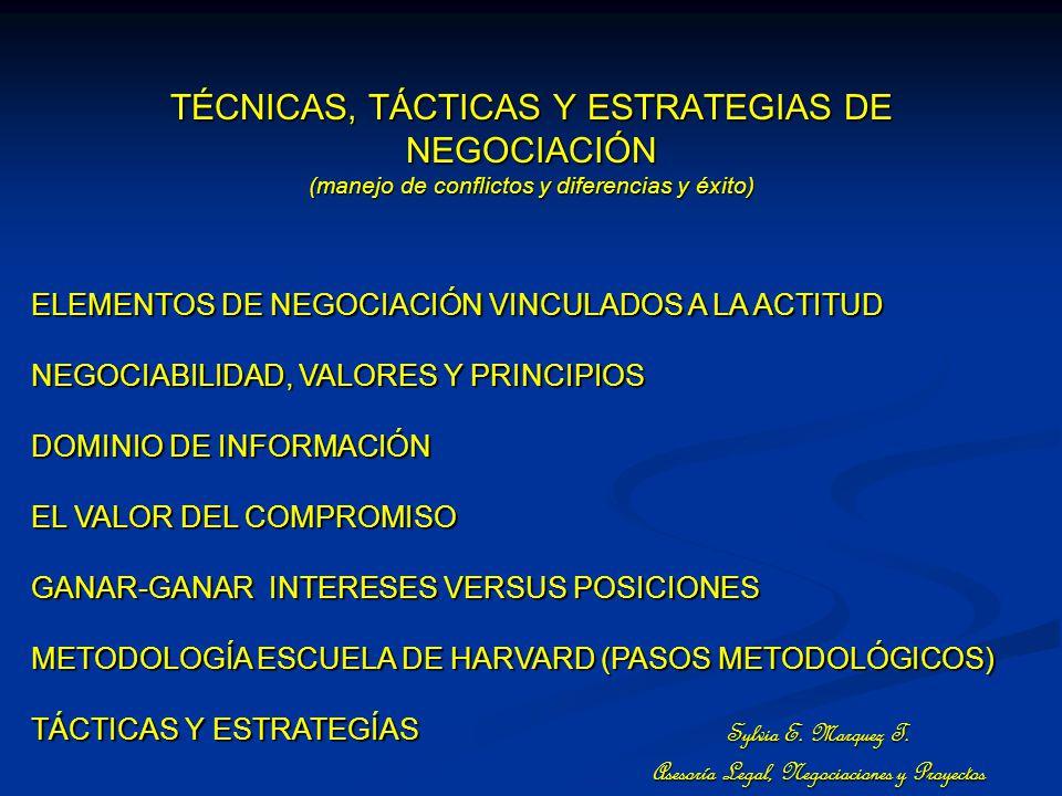 TÉCNICAS, TÁCTICAS Y ESTRATEGIAS DE NEGOCIACIÓN (manejo de conflictos y diferencias y éxito) Sylvia E.