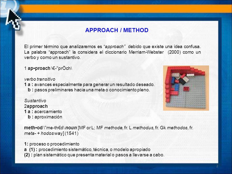 APPROACH / METHOD El primer término que analizaremos es approach debido que existe una idea confusa. La palabra approach la considera el diccionario M
