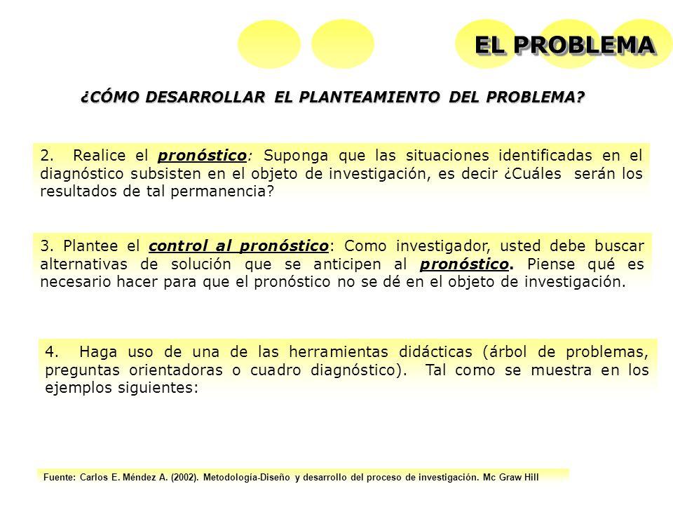 3. Plantee el control al pronóstico: Como investigador, usted debe buscar alternativas de solución que se anticipen al pronóstico. Piense qué es neces