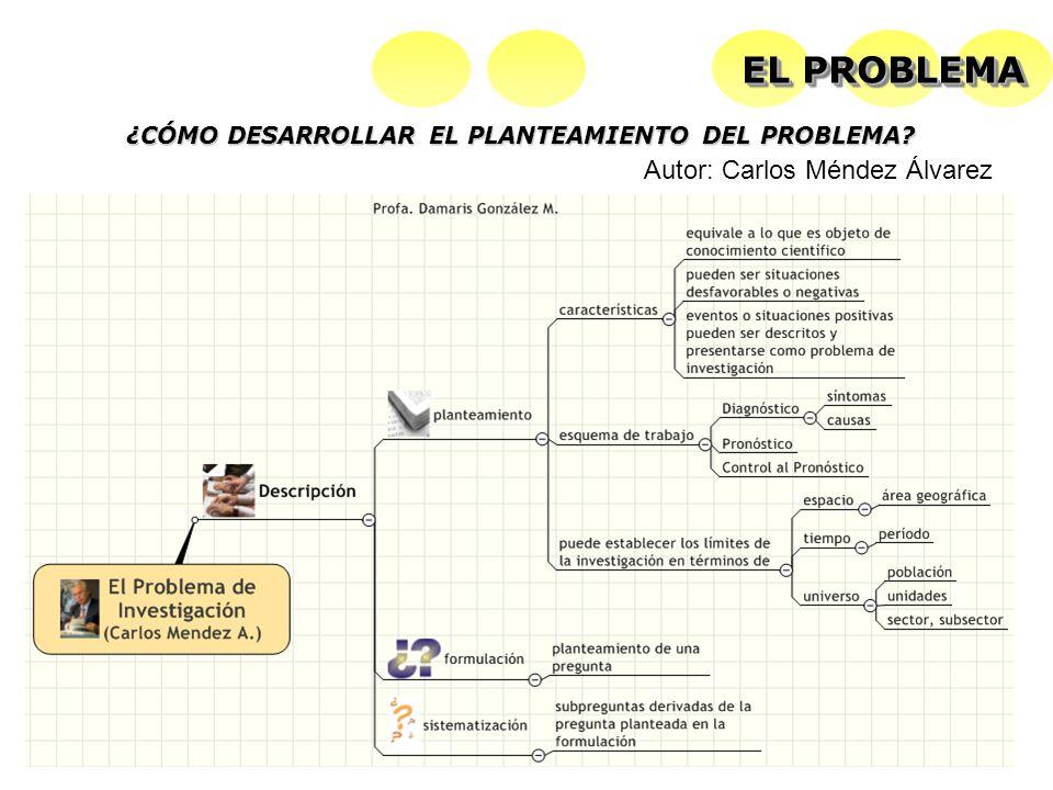¿CÓMO DESARROLLAR EL PLANTEAMIENTO DEL PROBLEMA? EL PROBLEMA Autor: Carlos Méndez Álvarez