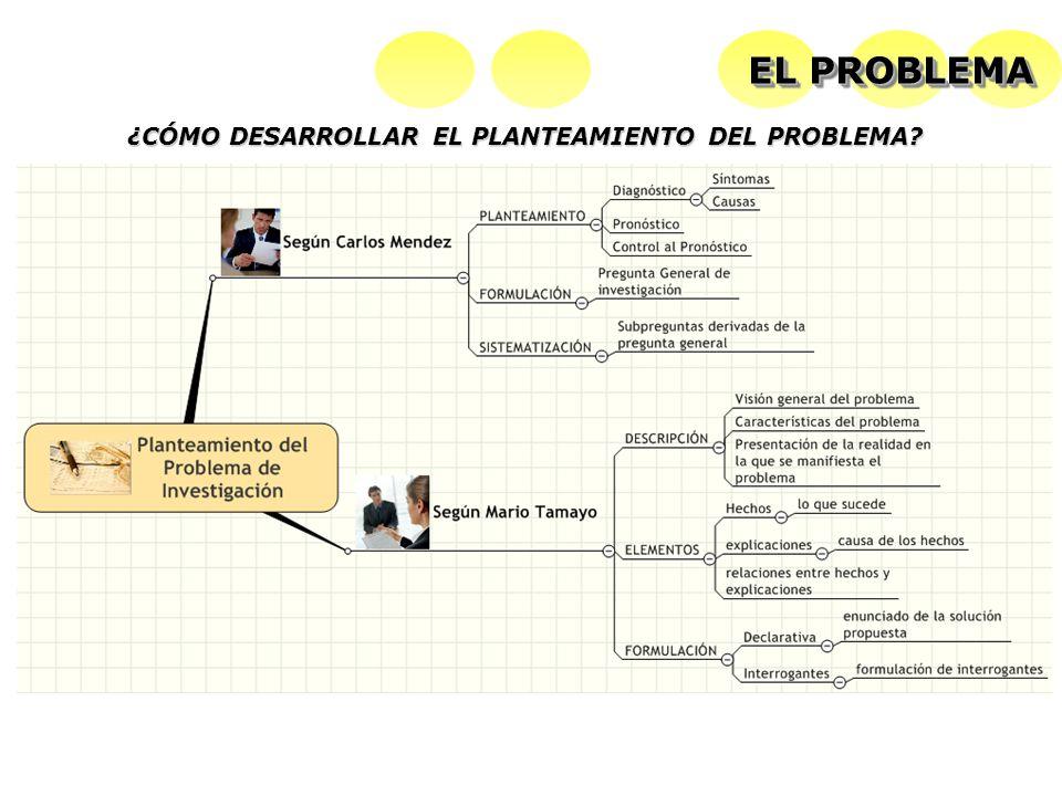 ¿CÓMO DESARROLLAR EL PLANTEAMIENTO DEL PROBLEMA? EL PROBLEMA