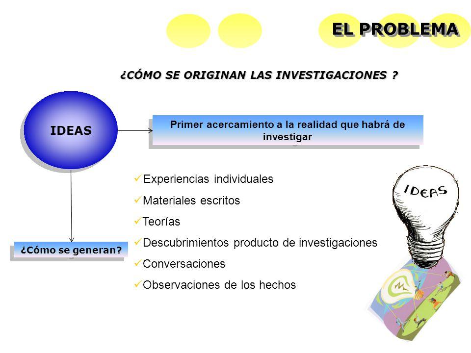 Experiencias individuales Materiales escritos Teorías Descubrimientos producto de investigaciones Conversaciones Observaciones de los hechos ¿Cómo se generan.