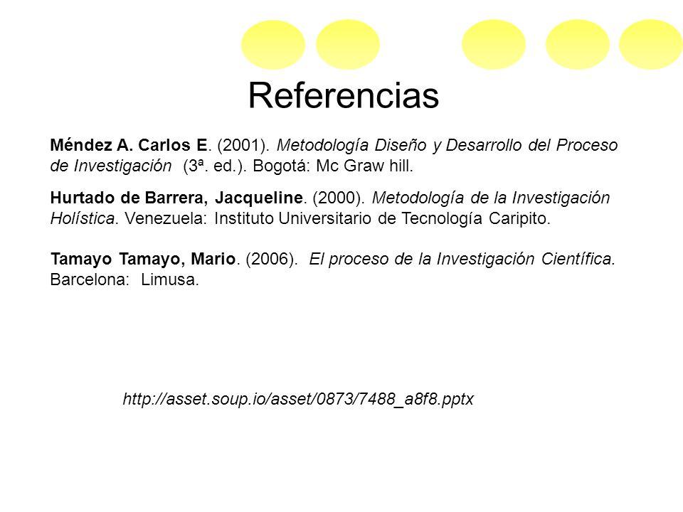 Referencias Méndez A. Carlos E. (2001). Metodología Diseño y Desarrollo del Proceso de Investigación (3ª. ed.). Bogotá: Mc Graw hill. Hurtado de Barre