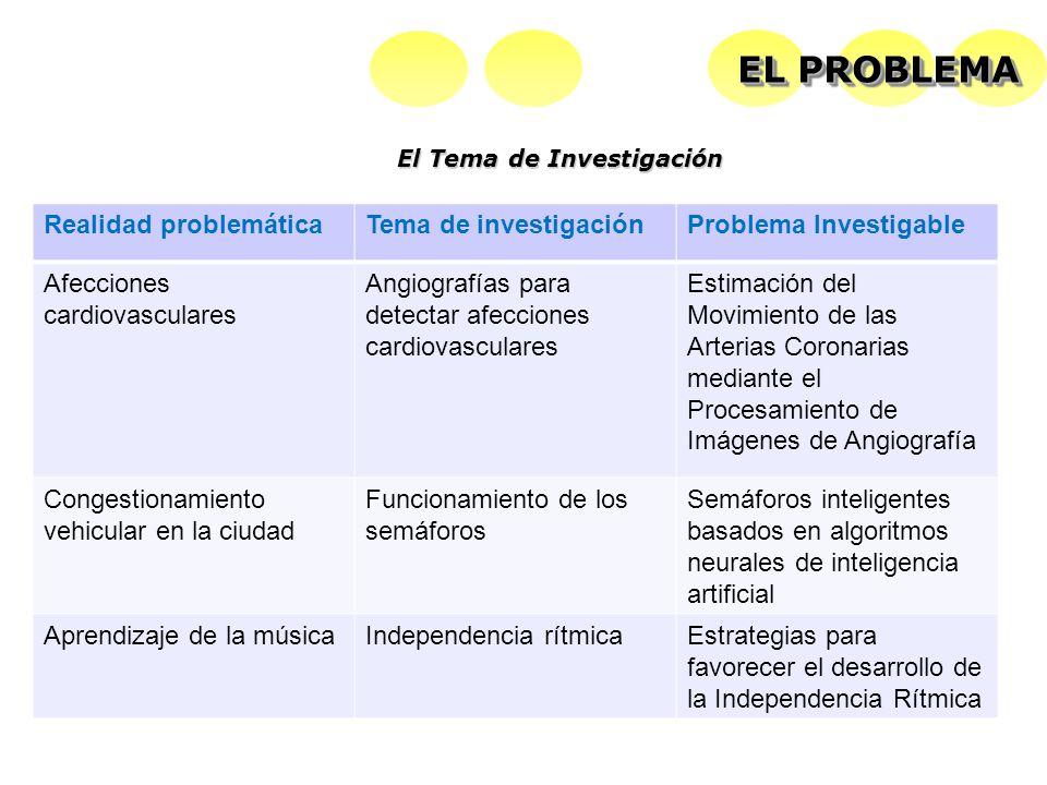 El Tema de Investigación EL PROBLEMA Realidad problemáticaTema de investigaciónProblema Investigable Afecciones cardiovasculares Angiografías para det