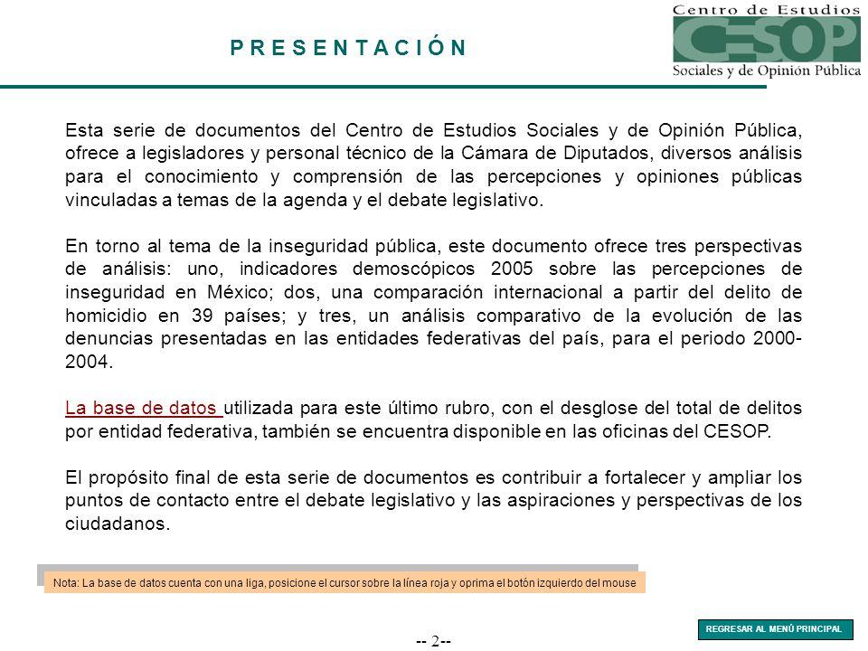 -- 33-- Homicidios registrados por la policía 2000-2001 por regiones Fuente: Fundación Este País, Ciudadanía integral en México.
