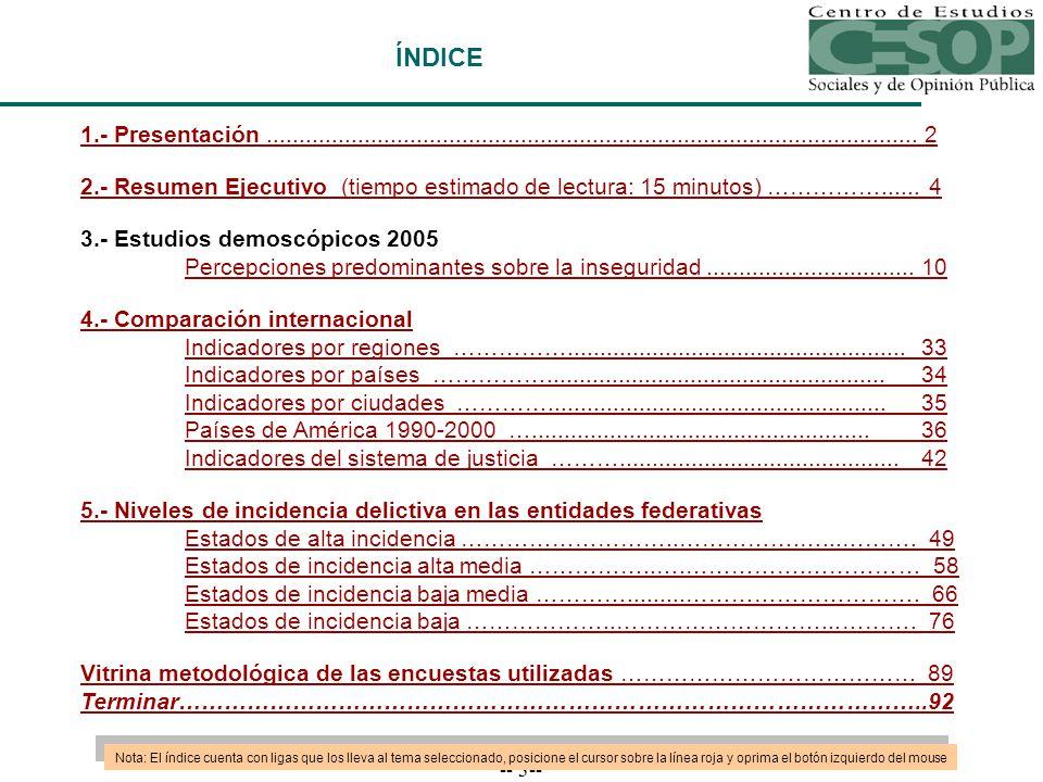 -- 44-- Fuente: PNUD, La democracia en América Latina.