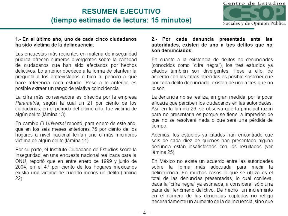 -- 15-- Vivienda Nacional 4-9 de enero de 2005 Fuente: El Universal, 24 de enero de 2005, p.