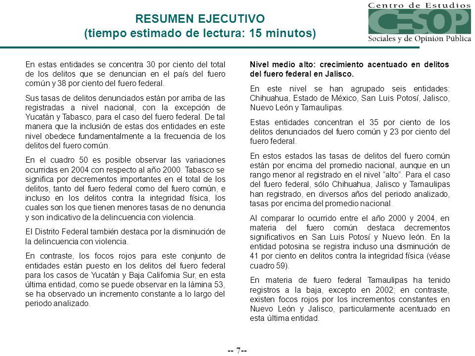-- 8-- RESUMEN EJECUTIVO (tiempo estimado de lectura: 15 minutos) Nivel medio bajo: Chiapas y Aguascalientes con crecimiento en delitos federales; éste último estado con crecimiento en delitos contra la integridad En este nivel están comprendidos ocho estados (ver lámina 67), los cuales concentran 23 por ciento de los delitos del fuero común y 18 por ciento del fuero federal.