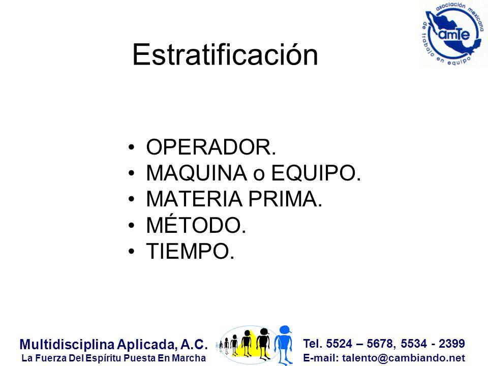 Tel. 5524 – 5678, 5534 - 2399 E-mail: talento@cambiando.net Multidisciplina Aplicada, A.C. La Fuerza Del Espíritu Puesta En Marcha Estratificación OPE