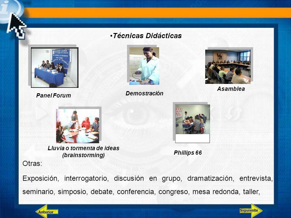 Técnicas Didácticas Otras: Exposición, interrogatorio, discusión en grupo, dramatización, entrevista, seminario, simposio, debate, conferencia, congre