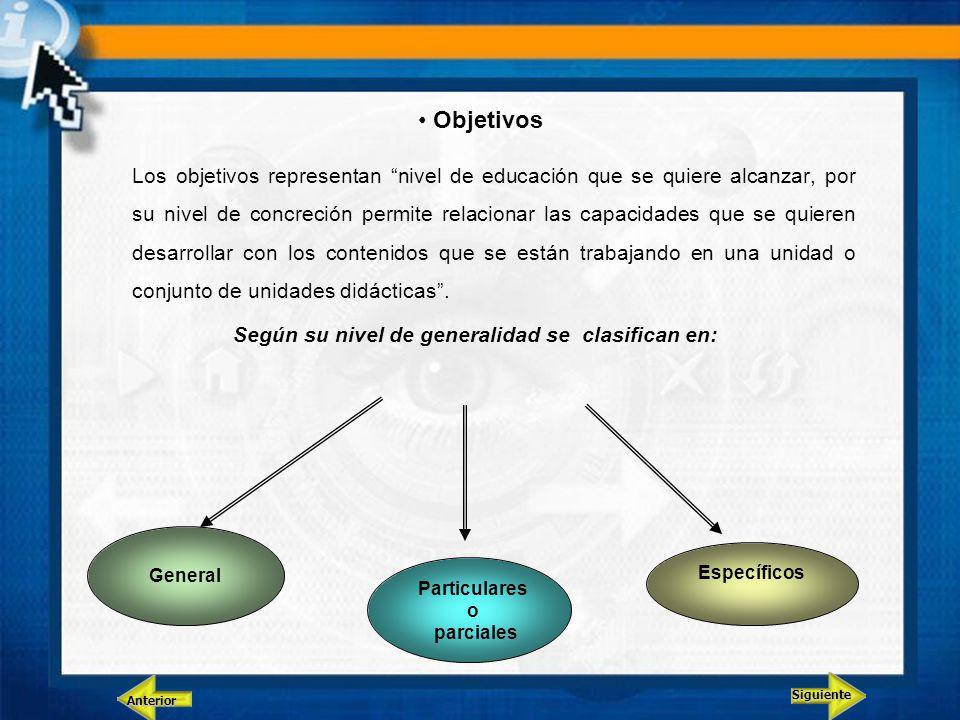 Objetivos Los objetivos representan nivel de educación que se quiere alcanzar, por su nivel de concreción permite relacionar las capacidades que se qu