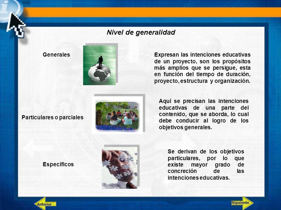 Nivel de generalidad Generales Particulares o parciales Específicos Expresan las intenciones educativas de un proyecto, son los propósitos más amplios que se persigue, esta en función del tiempo de duración, proyecto, estructura y organización.