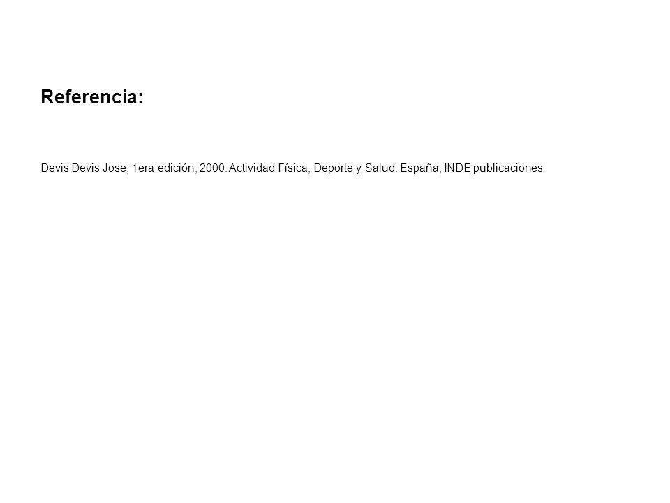 Referencia: Devis Devis Jose, 1era edición, 2000. Actividad Física, Deporte y Salud. España, INDE publicaciones