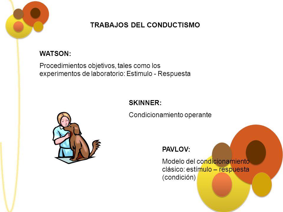 TRABAJOS DEL CONDUCTISMO WATSON: Procedimientos objetivos, tales como los experimentos de laboratorio: Estimulo - Respuesta SKINNER: Condicionamiento