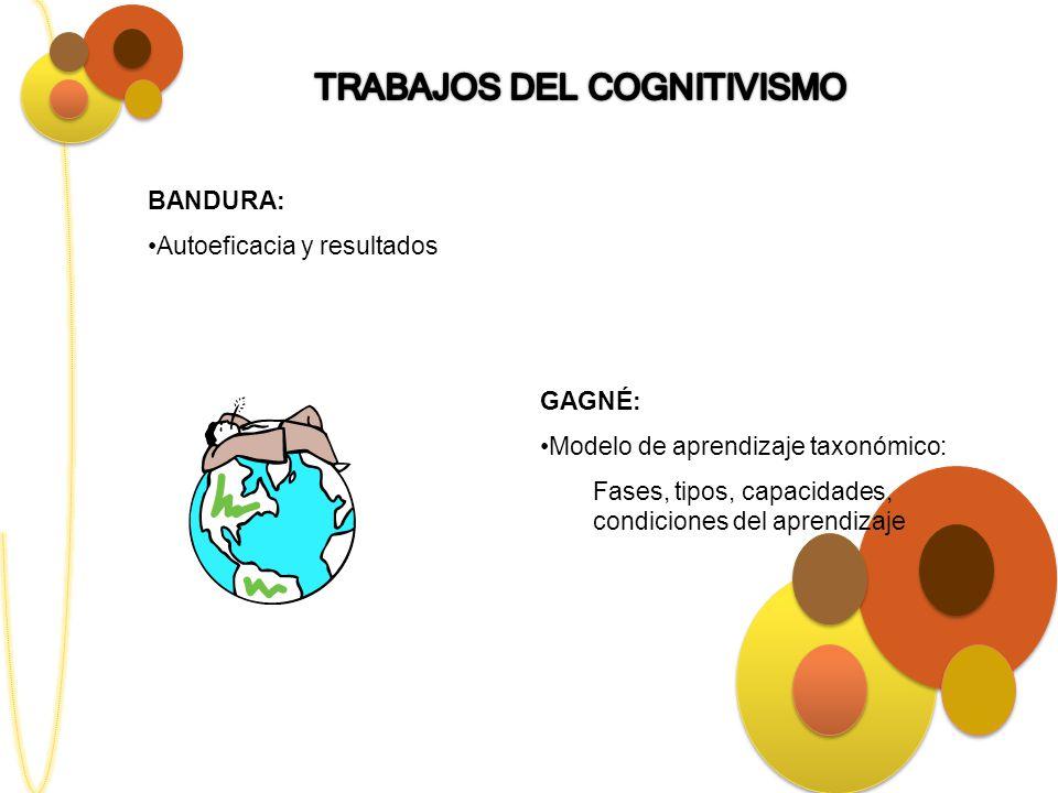BANDURA: Autoeficacia y resultados GAGNÉ: Modelo de aprendizaje taxonómico: Fases, tipos, capacidades, condiciones del aprendizaje