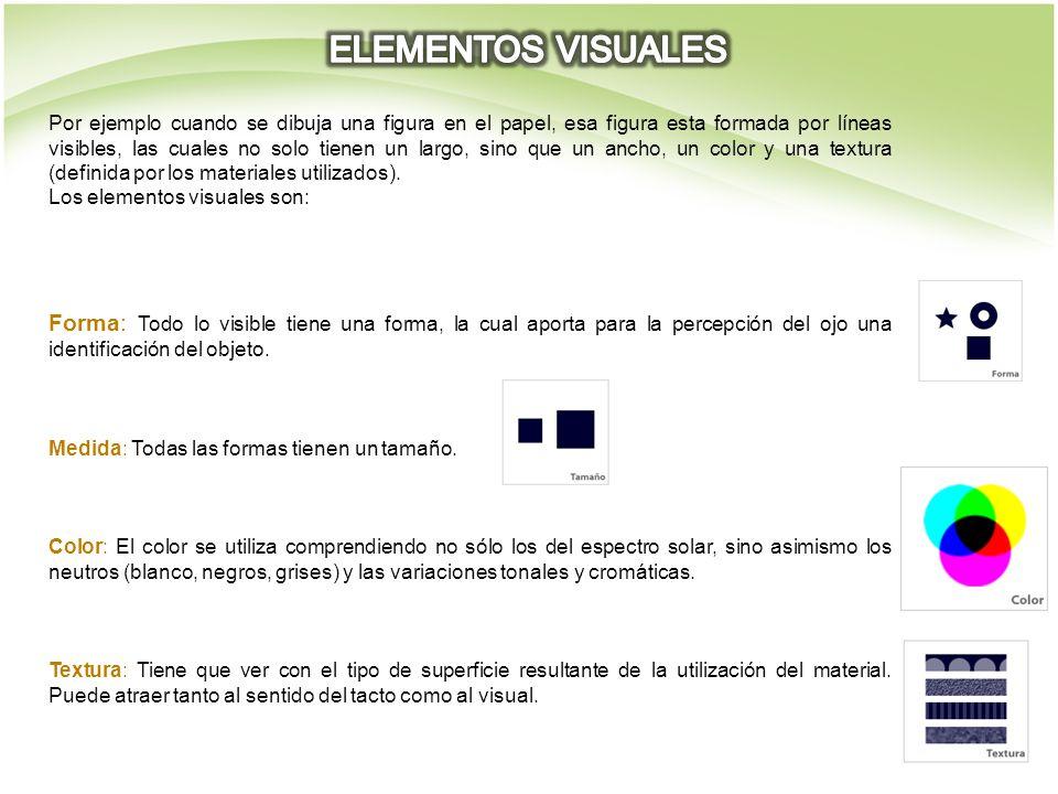 Por ejemplo cuando se dibuja una figura en el papel, esa figura esta formada por líneas visibles, las cuales no solo tienen un largo, sino que un anch