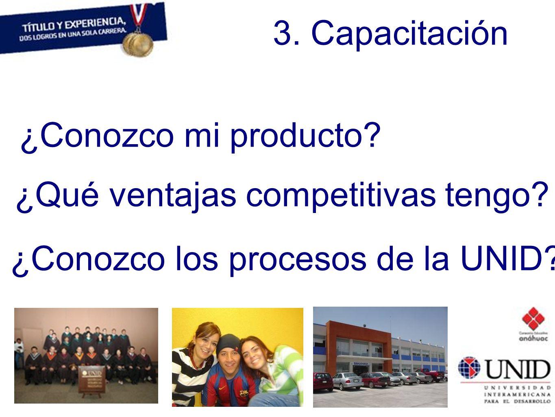 3. Capacitación ¿Conozco mi producto? ¿Qué ventajas competitivas tengo? ¿Conozco los procesos de la UNID?